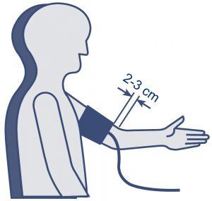 Es wird eine korrekt 2-3 cm oberhalb der Armbeuge platzierte Manschette gezeigt.