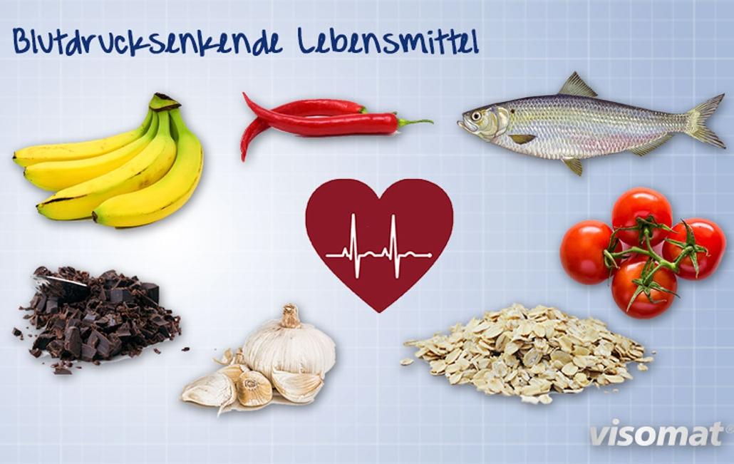 Die Grafik zeigt verschiedene blutdrucksenkende Lebensmittel wie Bananen, Tomaten und Knoblauch.