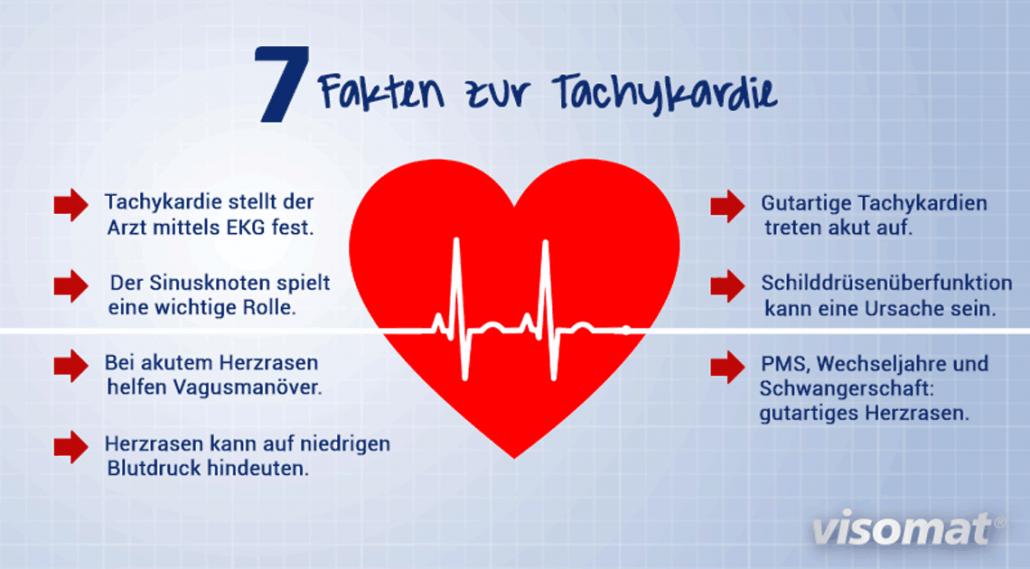 7 wichtige Fakten zum Thema Tachykardie.