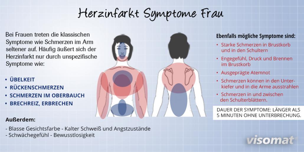Infografik: Typische Symptome eines Herzinfarkts bei einer Frau