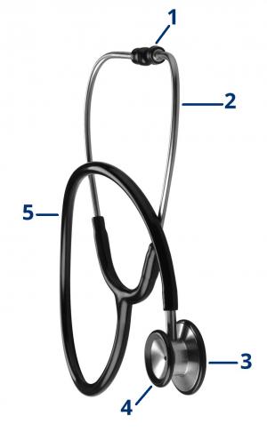 BEstandteile eines Stethoskops von visomat.